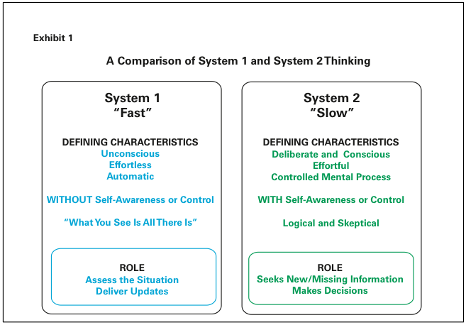 a comparison of hard systems thinking and soft systems thinking